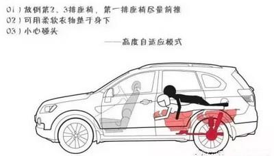 在车里如何做爱 常用的车震姿势大全