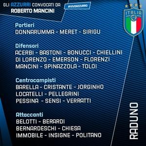 意大利欧洲杯阵容名单 意大利欧洲杯阵容有哪些人
