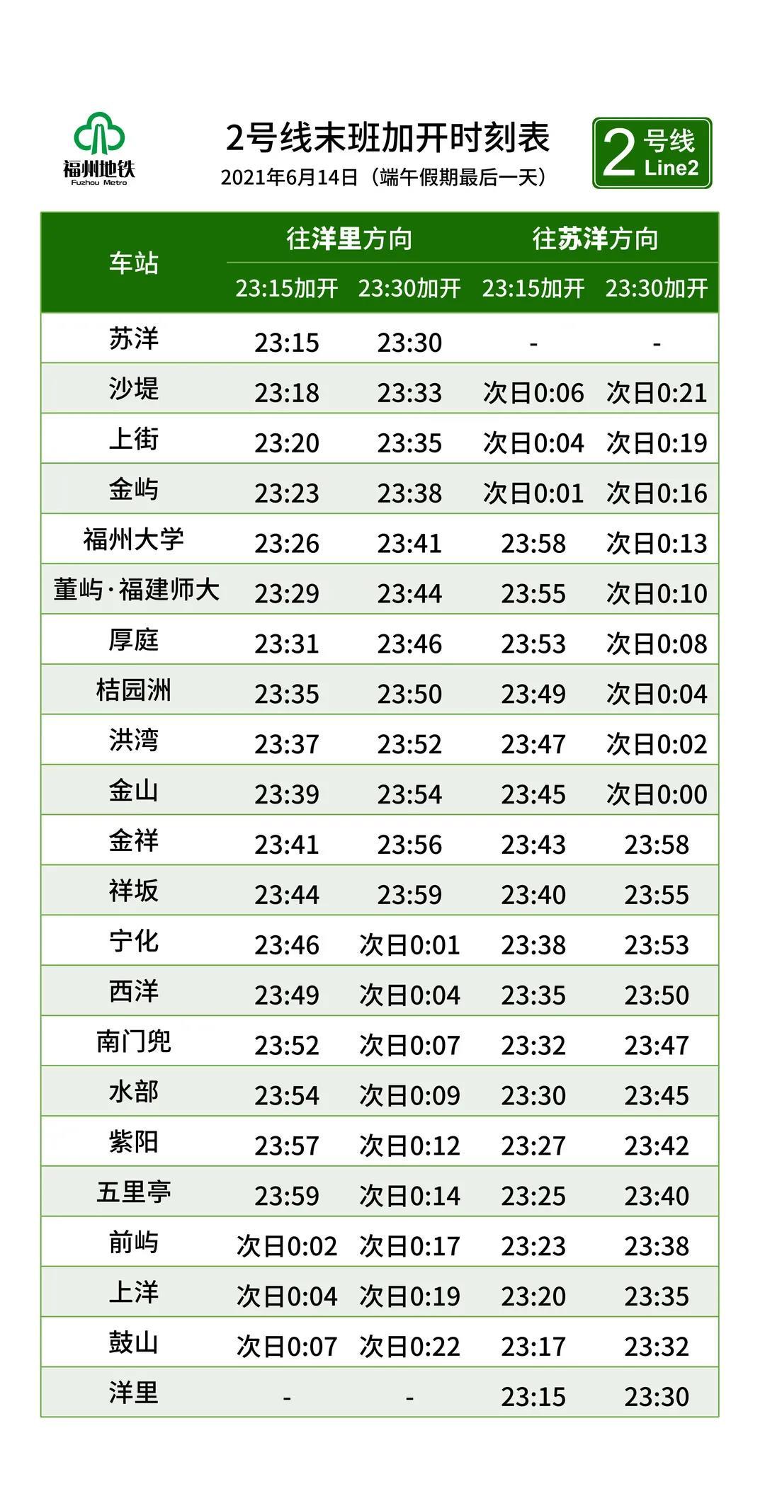 福州地铁端午运营时刻有变!福州地铁端午延长运营时间!