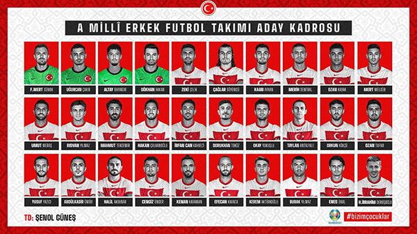 土耳其欧洲杯阵容名单 土耳其欧洲杯阵容有哪些人