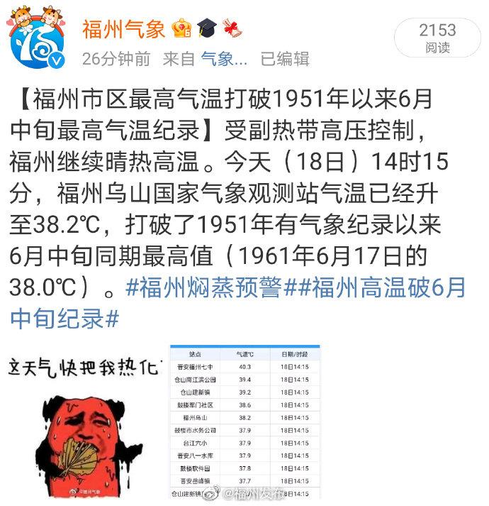 福州高温继续 多地最高气温打破当月记录