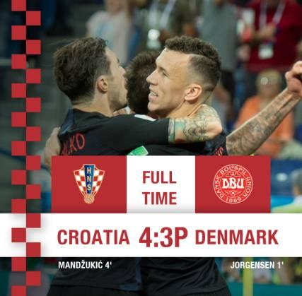 20年首次 克罗地亚进军世界杯8强